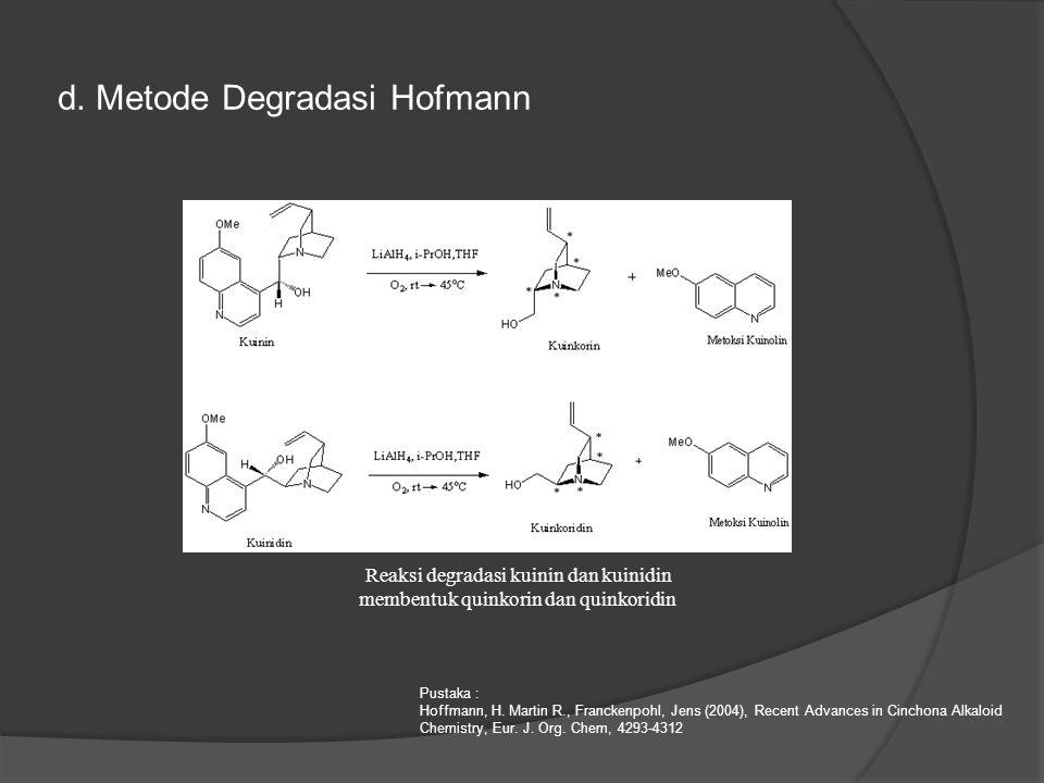 d. Metode Degradasi Hofmann