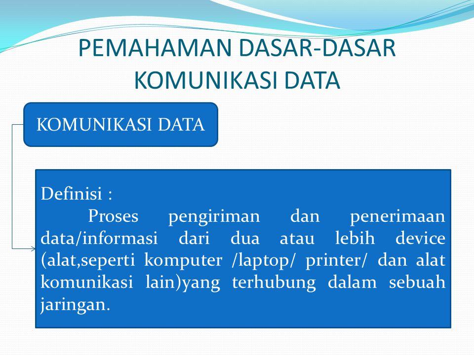 PEMAHAMAN DASAR-DASAR KOMUNIKASI DATA
