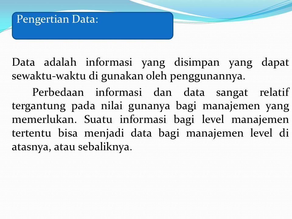 Pengertian Data: