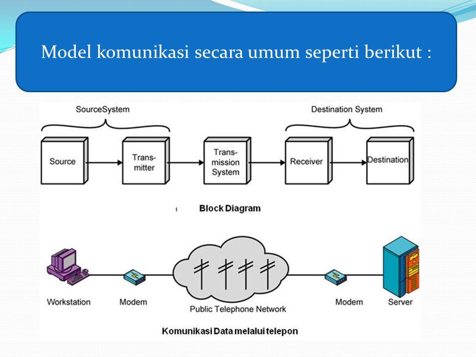 Model komunikasi secara umum seperti berikut :