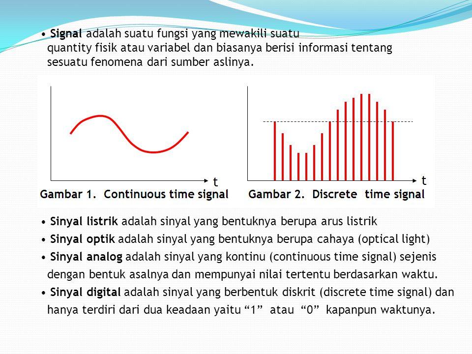 Signal adalah suatu fungsi yang mewakili suatu