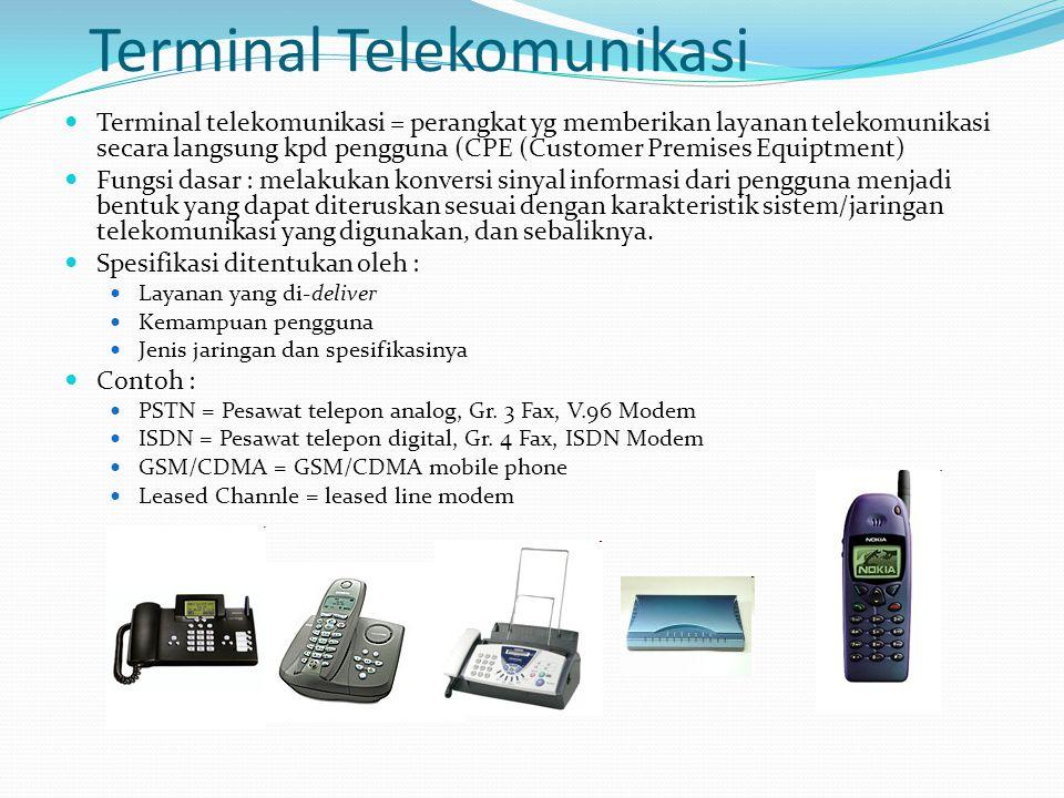 Terminal Telekomunikasi