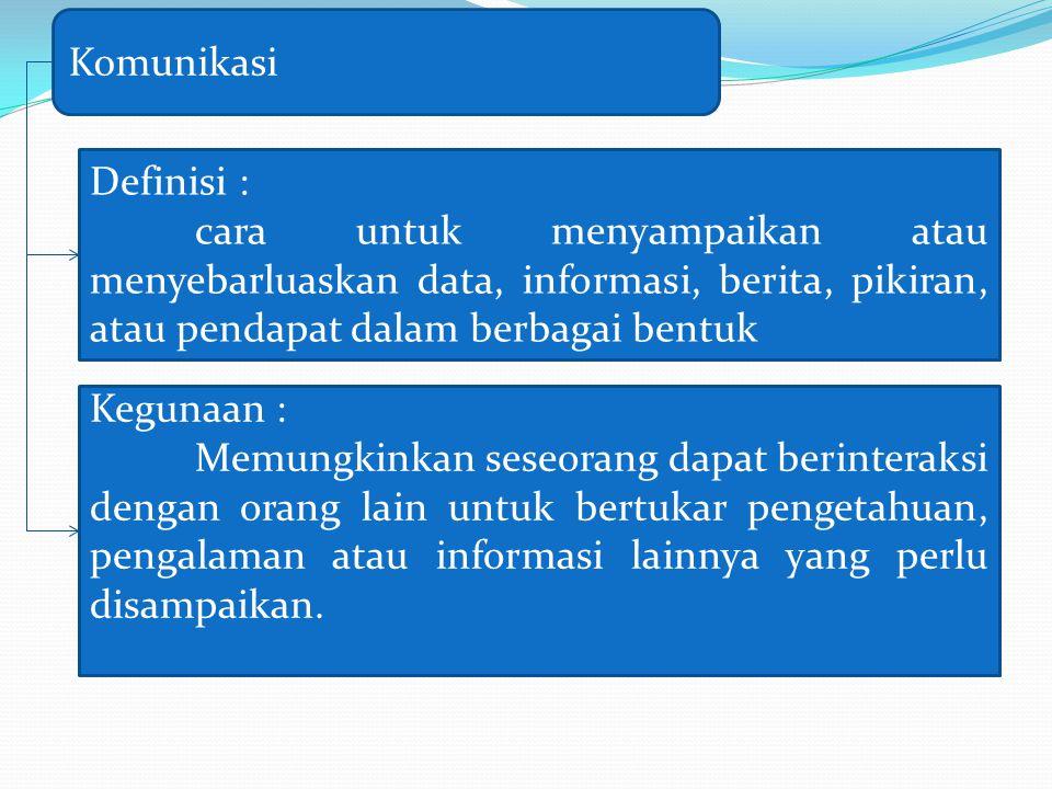 Komunikasi Definisi : cara untuk menyampaikan atau menyebarluaskan data, informasi, berita, pikiran, atau pendapat dalam berbagai bentuk.