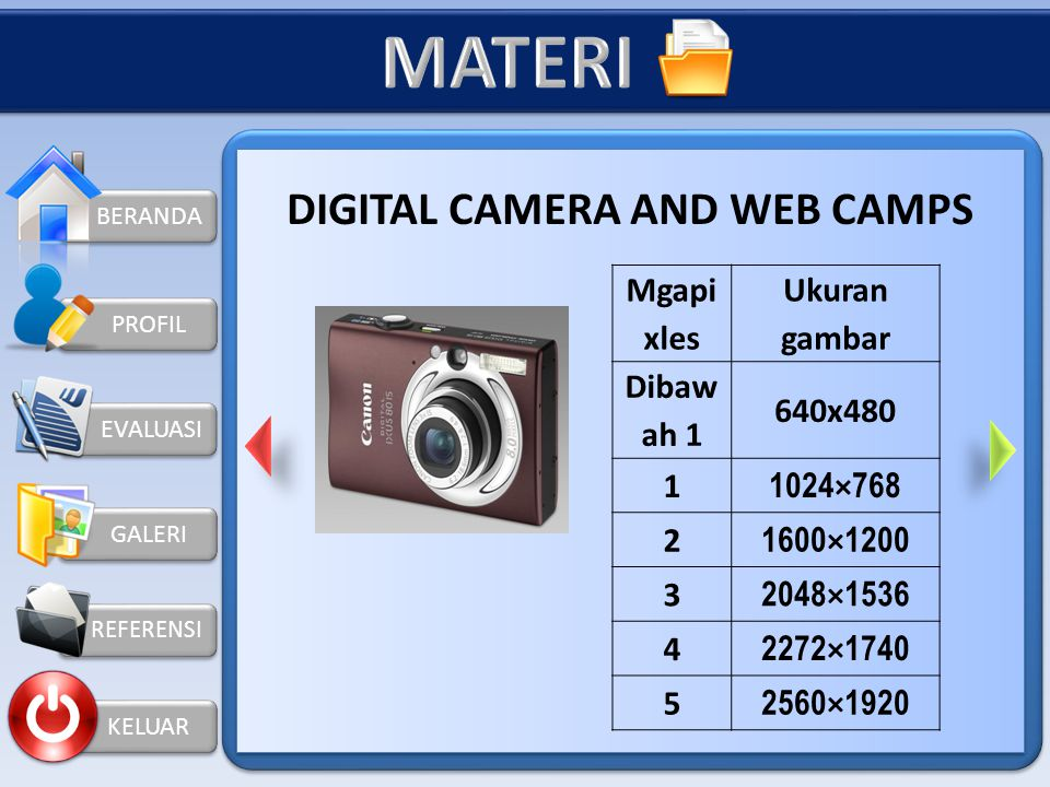 DIGITAL CAMERA AND WEB CAMPS
