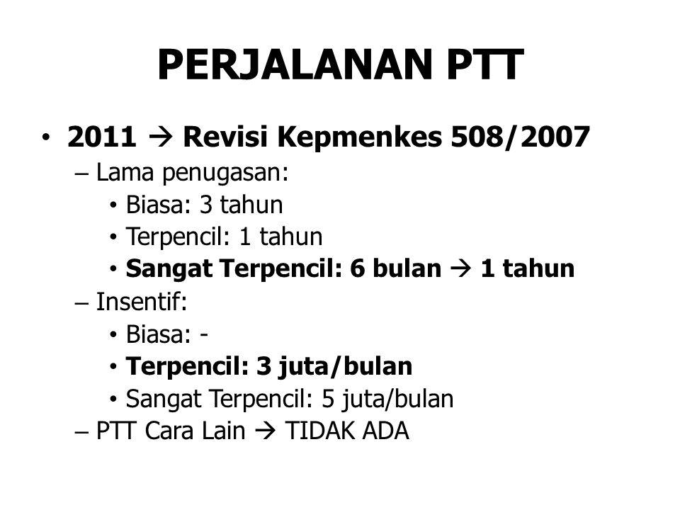 PERJALANAN PTT 2011  Revisi Kepmenkes 508/2007 Lama penugasan: