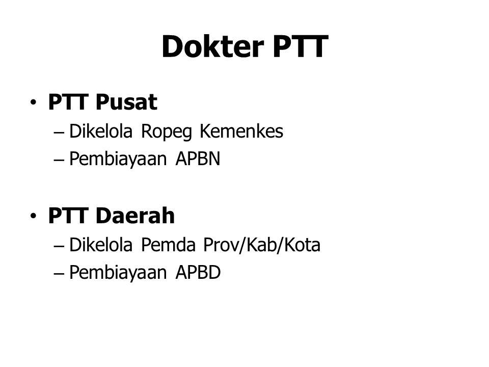 Dokter PTT PTT Pusat PTT Daerah Dikelola Ropeg Kemenkes