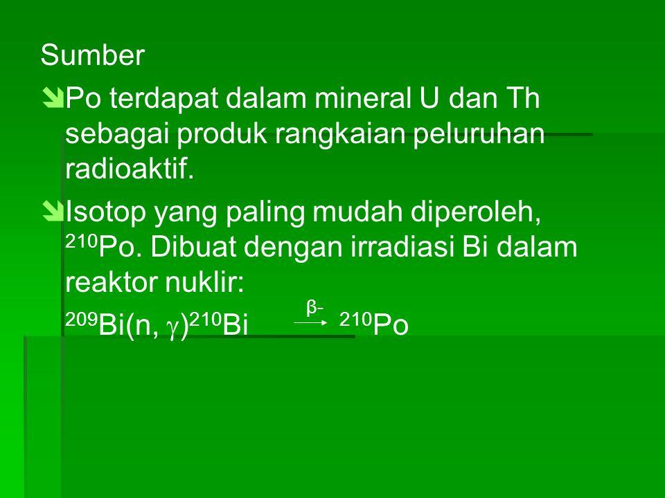 Sumber Po terdapat dalam mineral U dan Th sebagai produk rangkaian peluruhan radioaktif.