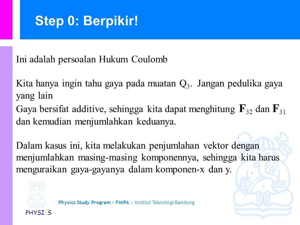 Step 0: Berpikir! Ini adalah persoalan Hukum Coulomb