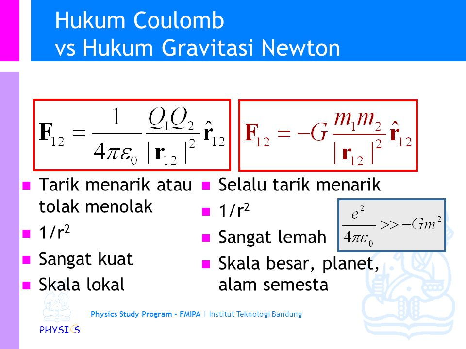 Hukum Coulomb vs Hukum Gravitasi Newton