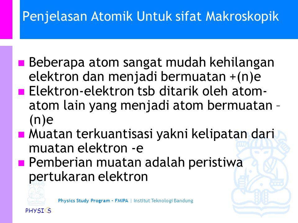 Penjelasan Atomik Untuk sifat Makroskopik