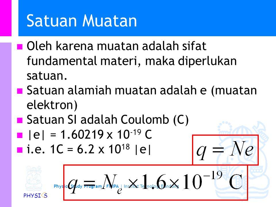 Satuan Muatan Oleh karena muatan adalah sifat fundamental materi, maka diperlukan satuan. Satuan alamiah muatan adalah e (muatan elektron)