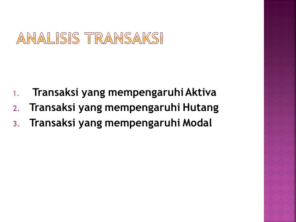 ANALISIS TRANSAKSI Transaksi yang mempengaruhi Aktiva