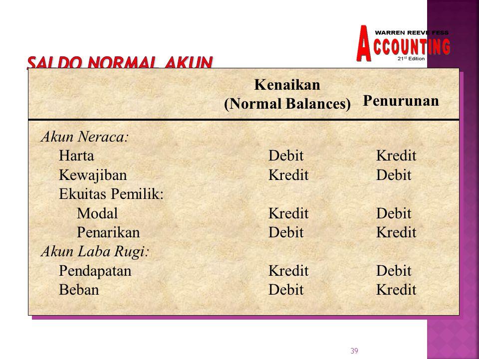 Saldo Normal Akun Kenaikan (Normal Balances) Penurunan Akun Neraca: