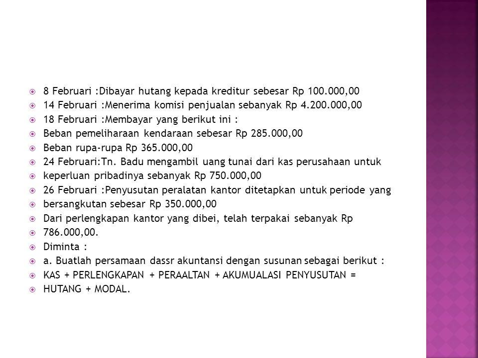 8 Februari :Dibayar hutang kepada kreditur sebesar Rp 100.000,00