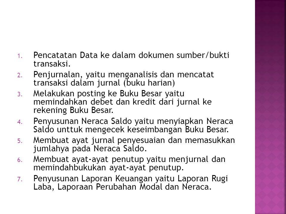 Pencatatan Data ke dalam dokumen sumber/bukti transaksi.