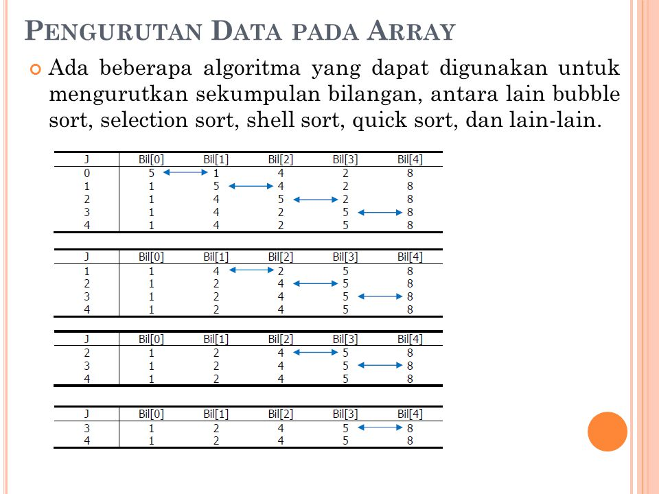 Pengurutan Data pada Array
