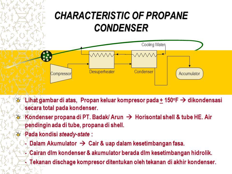 CHARACTERISTIC OF PROPANE CONDENSER
