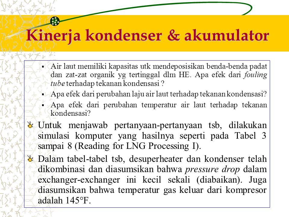 Kinerja kondenser & akumulator