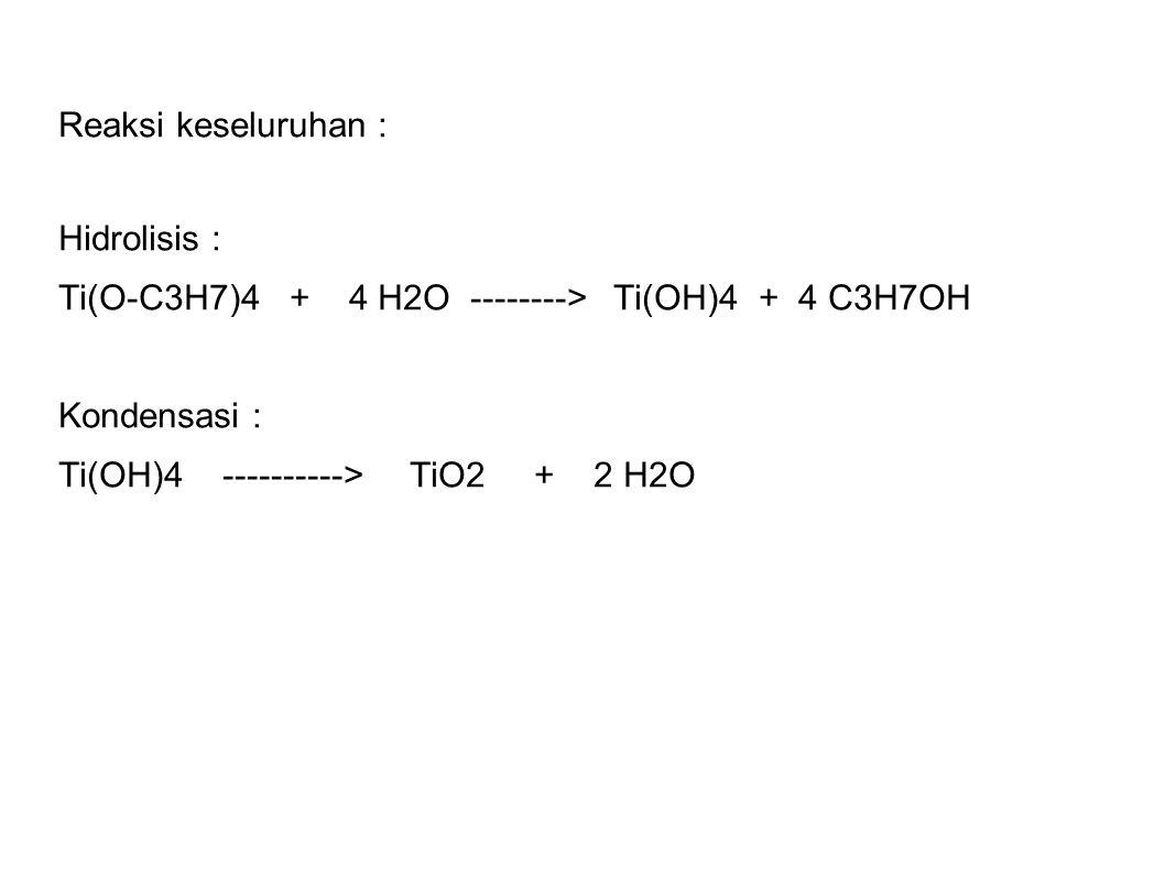Reaksi keseluruhan : Hidrolisis : Ti(O-C3H7)4 + 4 H2O --------> Ti(OH)4 + 4 C3H7OH. Kondensasi :