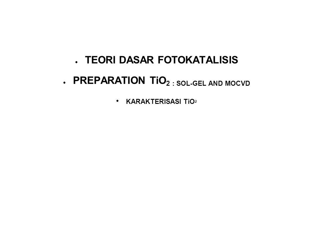 TEORI DASAR FOTOKATALISIS PREPARATION TiO2 : SOL-GEL AND MOCVD
