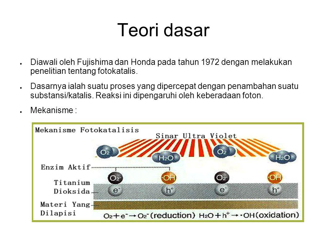 Teori dasar Diawali oleh Fujishima dan Honda pada tahun 1972 dengan melakukan penelitian tentang fotokatalis.