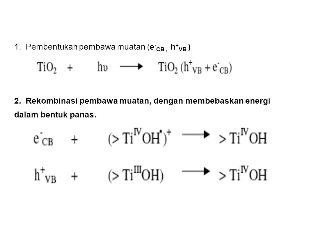 1. Pembentukan pembawa muatan (e-CB , h+VB )