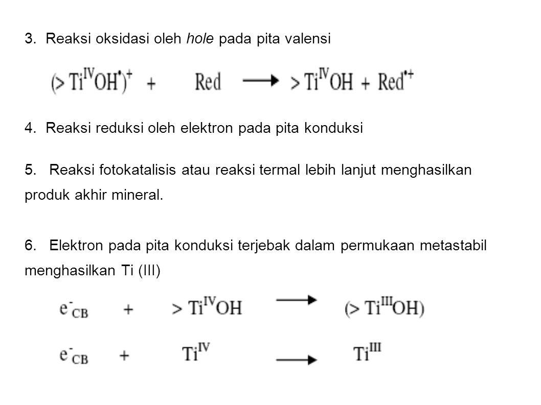 3. Reaksi oksidasi oleh hole pada pita valensi