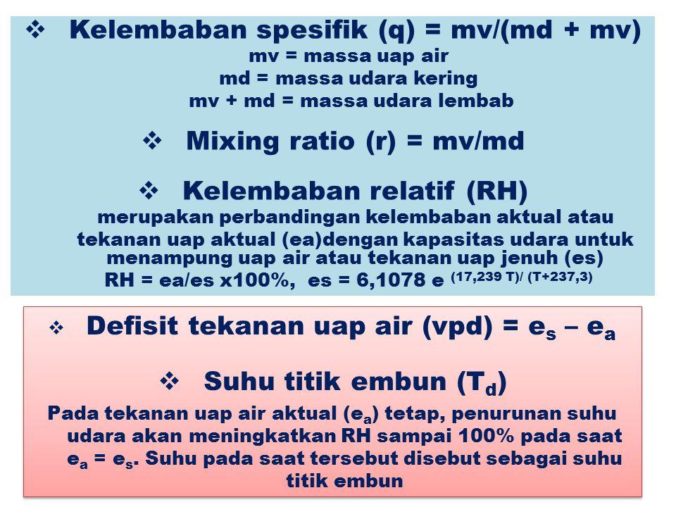 Kelembaban spesifik (q) = mv/(md + mv)