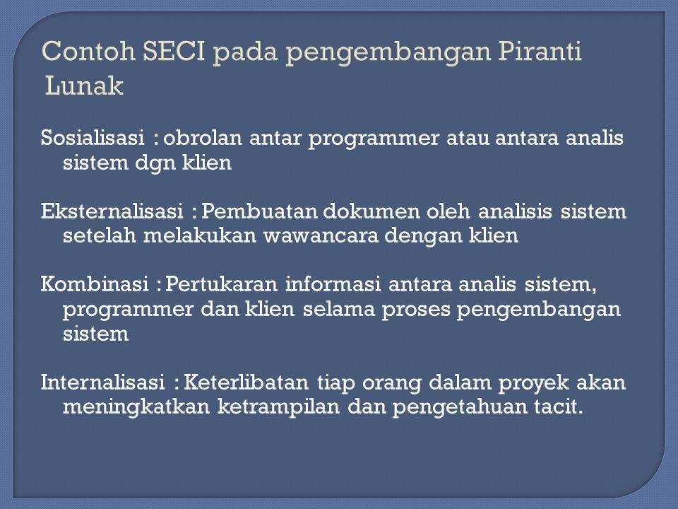 Contoh SECI pada pengembangan Piranti Lunak