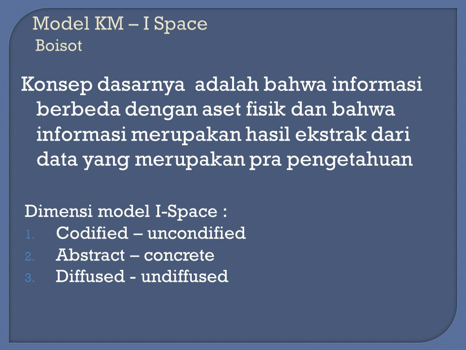 Model KM – I Space Boisot