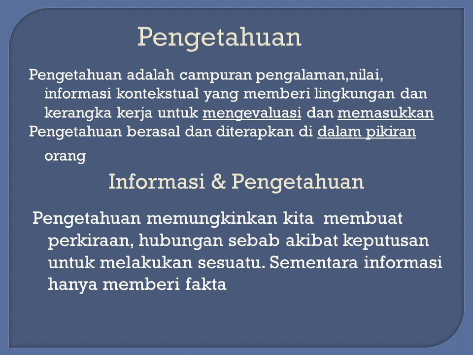 Informasi & Pengetahuan
