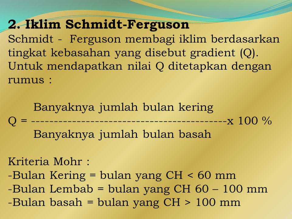2. Iklim Schmidt-Ferguson