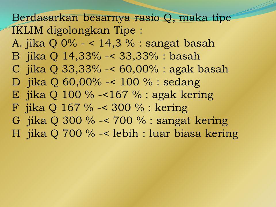 Berdasarkan besarnya rasio Q, maka tipe IKLIM digolongkan Tipe : A