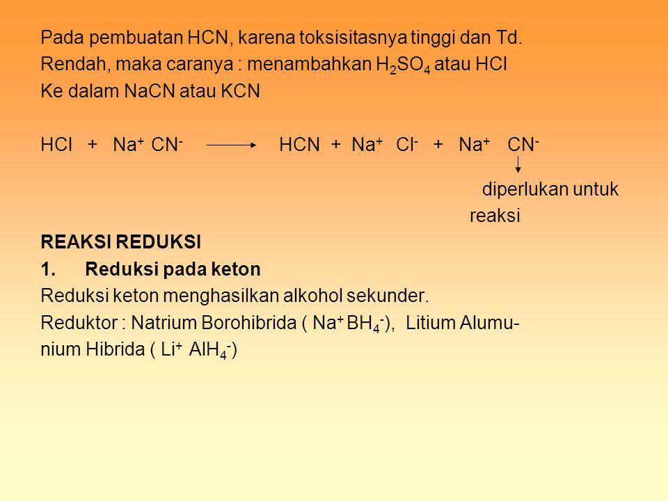 Pada pembuatan HCN, karena toksisitasnya tinggi dan Td.