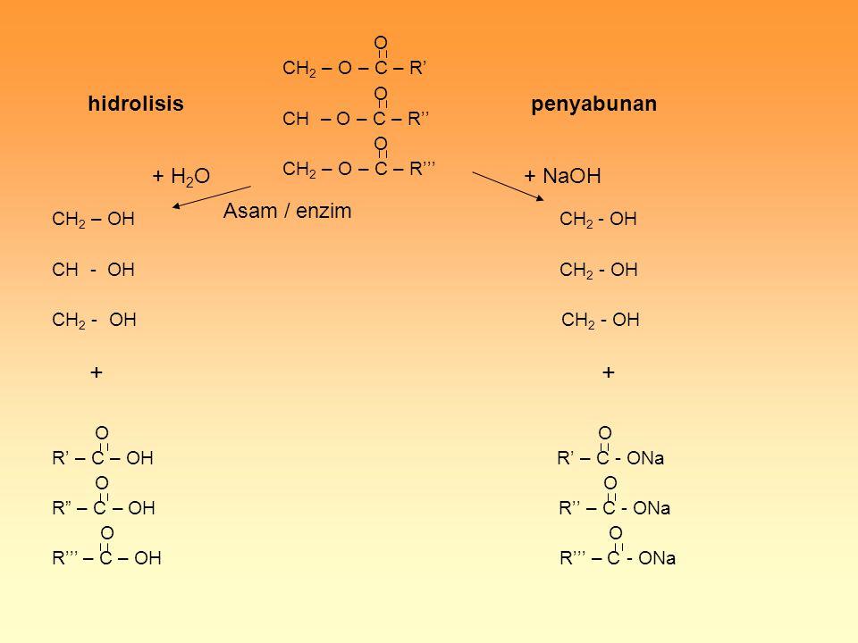 hidrolisis penyabunan + H2O + NaOH Asam / enzim O CH2 – O – C – R'