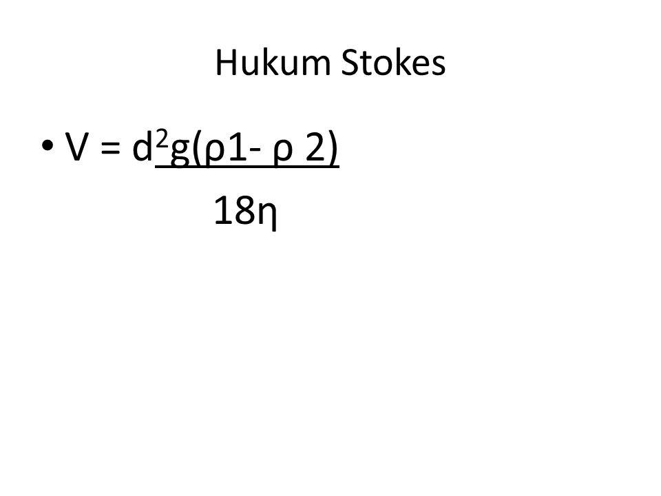 Hukum Stokes V = d2g(ρ1- ρ 2) 18η