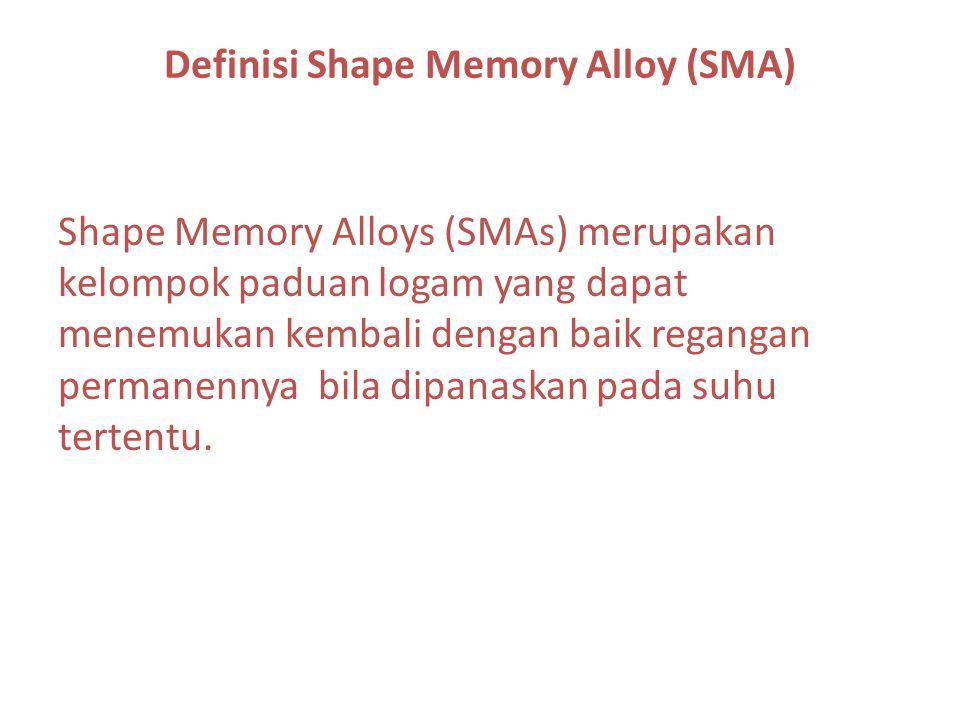 Definisi Shape Memory Alloy (SMA)