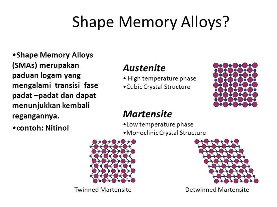Shape Memory Alloys Austenite Martensite