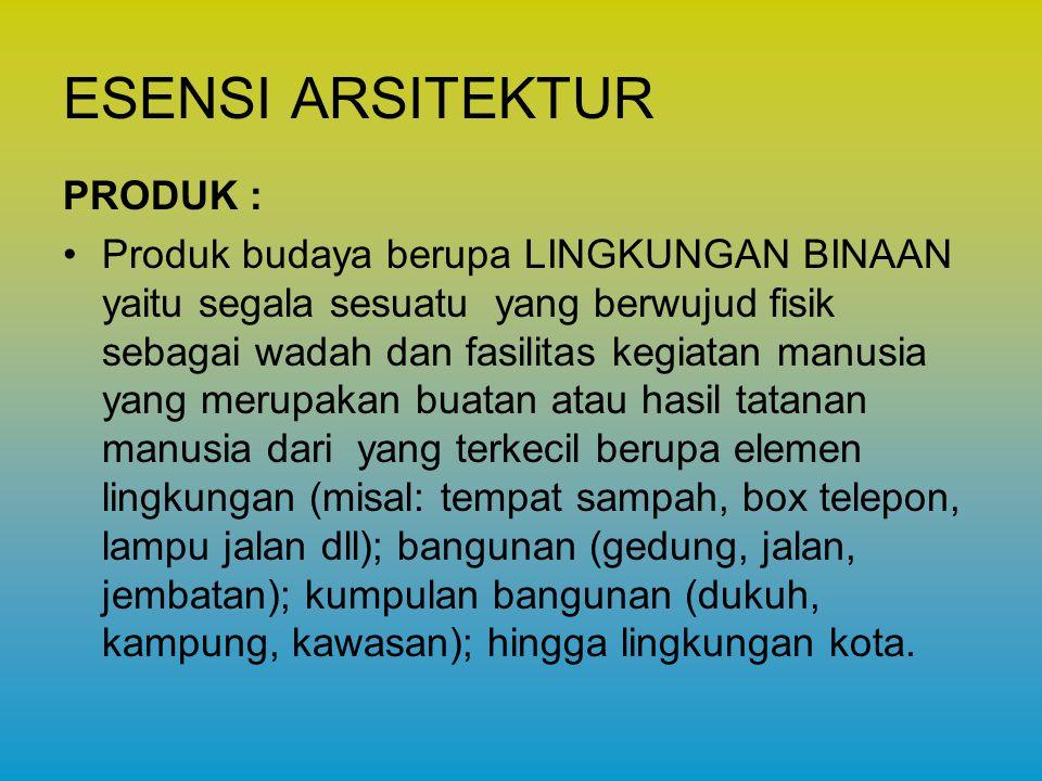 ESENSI ARSITEKTUR PRODUK :