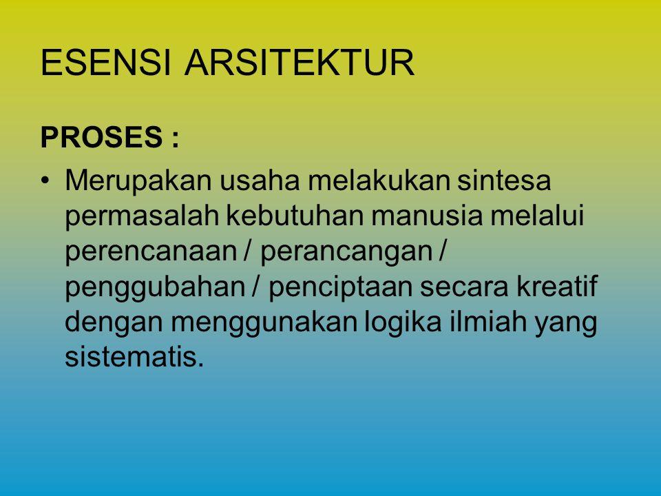 ESENSI ARSITEKTUR PROSES :