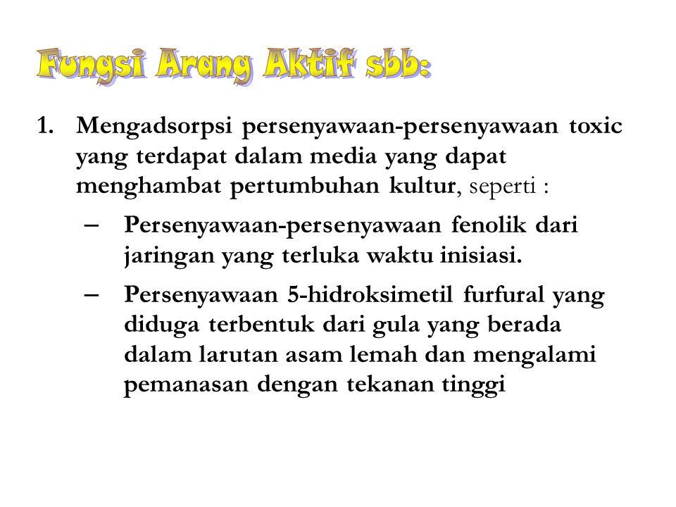 Fungsi Arang Aktif sbb: