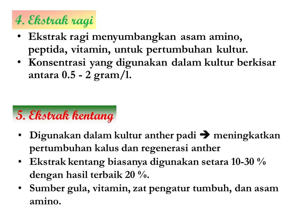 4. Ekstrak ragi 5. Ekstrak kentang