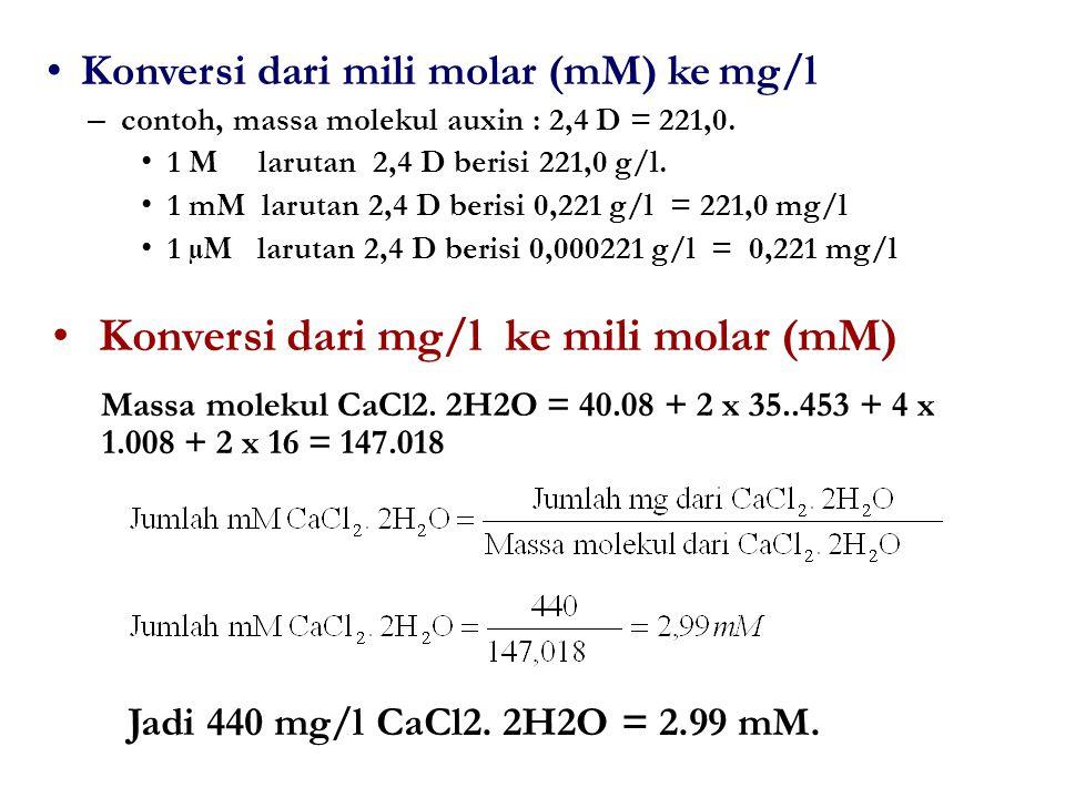 Konversi dari mg/l ke mili molar (mM)