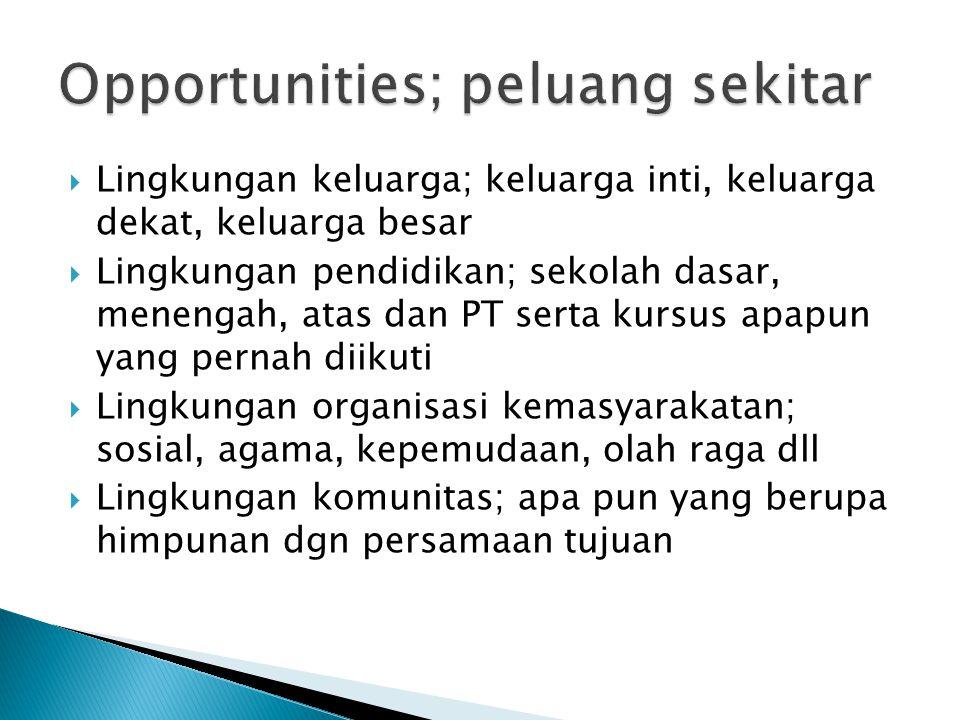 Opportunities; peluang sekitar