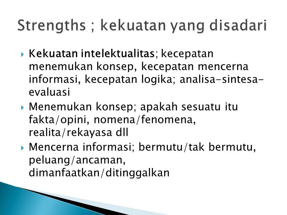 Strengths ; kekuatan yang disadari