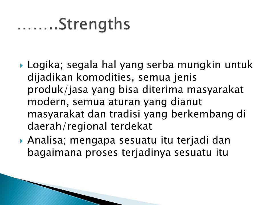 ……..Strengths