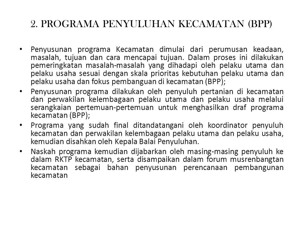2. PROGRAMA PENYULUHAN KECAMATAN (BPP)