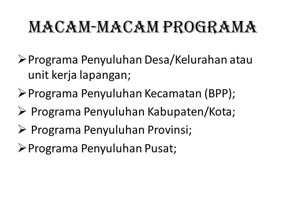 MACAM-MACAM PROGRAMA Programa Penyuluhan Desa/Kelurahan atau unit kerja lapangan; Programa Penyuluhan Kecamatan (BPP);