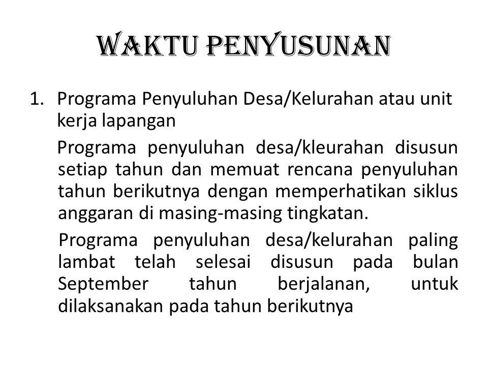 WAKTU PENYUSUNAN Programa Penyuluhan Desa/Kelurahan atau unit kerja lapangan.