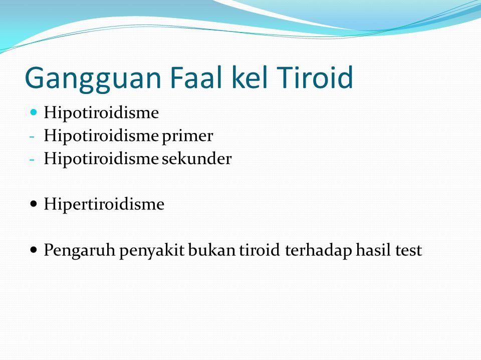 Gangguan Faal kel Tiroid